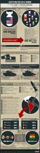 gasto_militar
